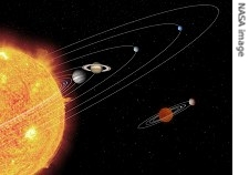 Solar System Could Gain New Planets Under Definition ...