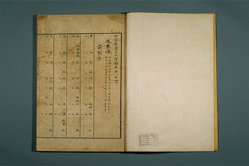A copy of the Annals of the Chosun Dynasty