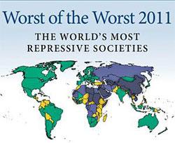 list human rights