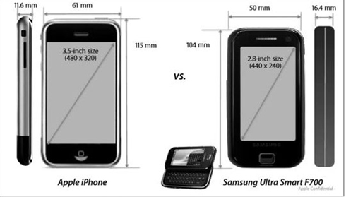 An internal Apple document contains a comparison of the Samsung F700 (right) and the iPhone. /Courtesy of Northern District Court of California