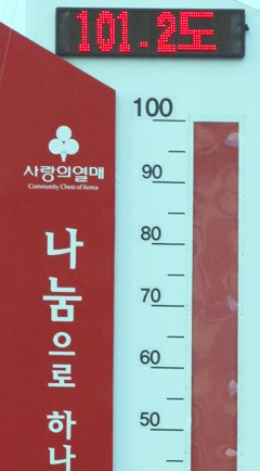 A charity thermometer set up in Gwanghwamun, Seoul by the Community Chest of Korea reads 101.2 degrees on Thursday.