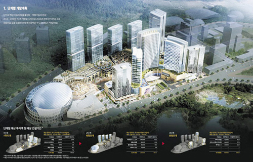 An artists impression of a planned gambling resort on Yeongjong Island in Incheon
