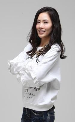 Yoo Chae-young