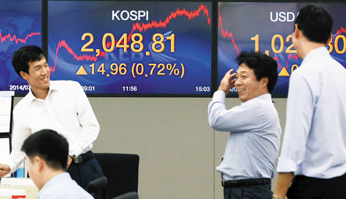 An electronic board shows the KOSPI closing at 2048.81 on Monday.