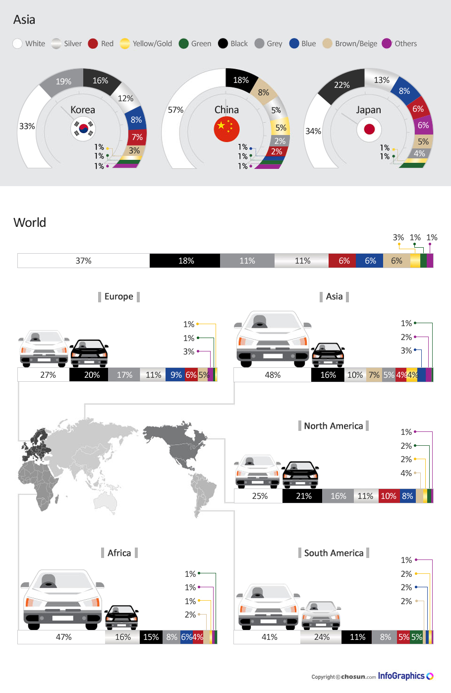 What Are the Most Popular Car Colors?